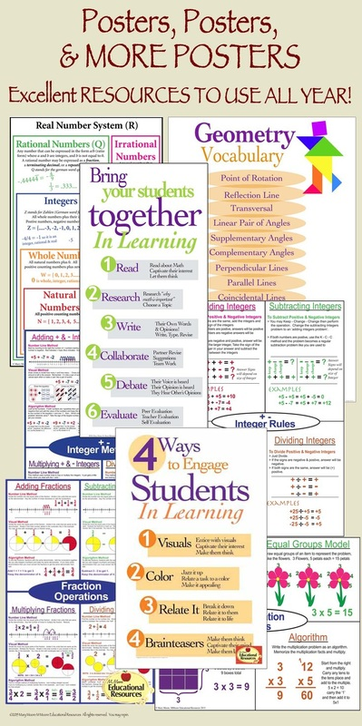 Middle-School-Math-Posters