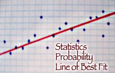 Line of Best Fit, Statistics, Probability, Class Management
